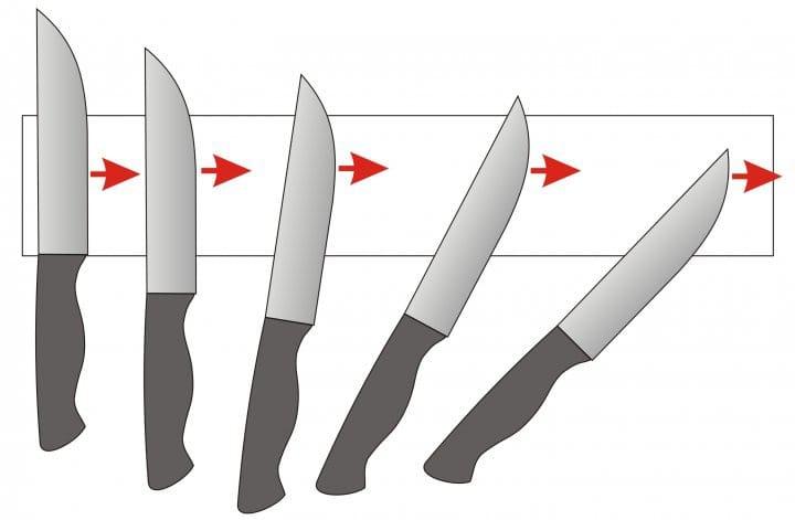 Как точить ножи с зубчатым лезвием