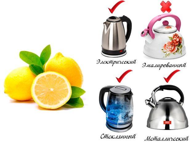 очистить чайник от накипи