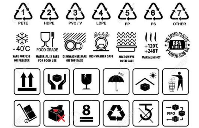 знаки на пластиковой посуде расшифровка