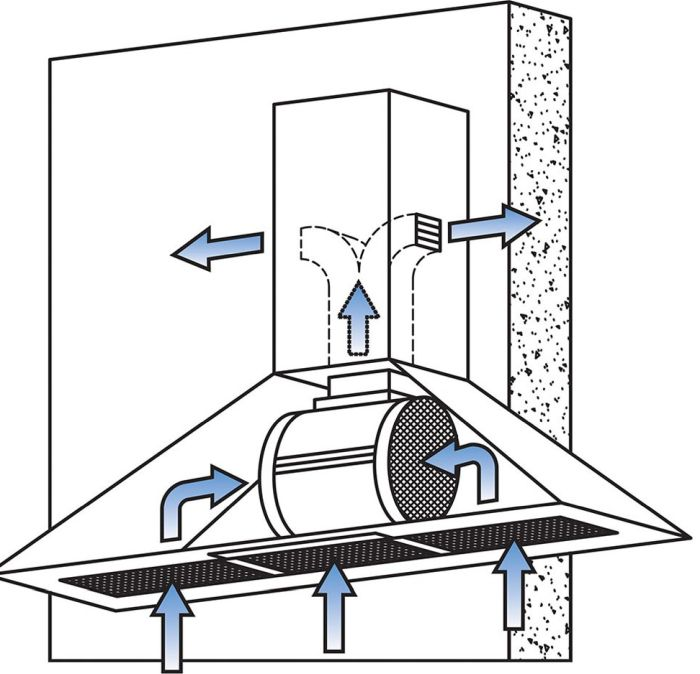 угольная вытяжка для кухни без трубы как работает